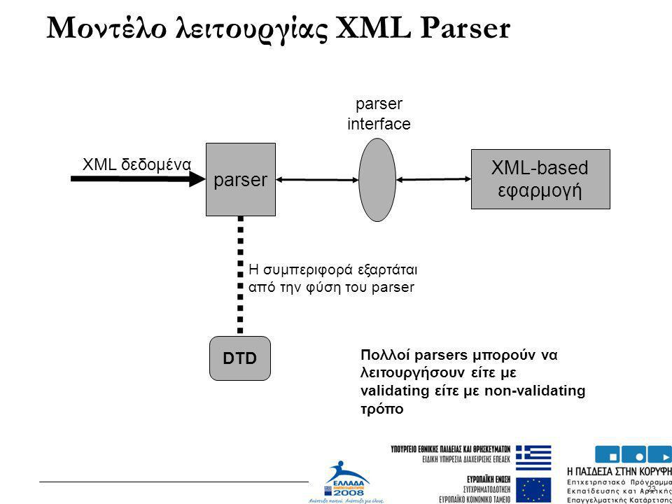 23 Μοντέλο λειτουργίας XML Parser XML δεδομένα parser interface XML-based εφαρμογή DTD Η συμπεριφορά εξαρτάται από την φύση του parser Πολλοί parsers