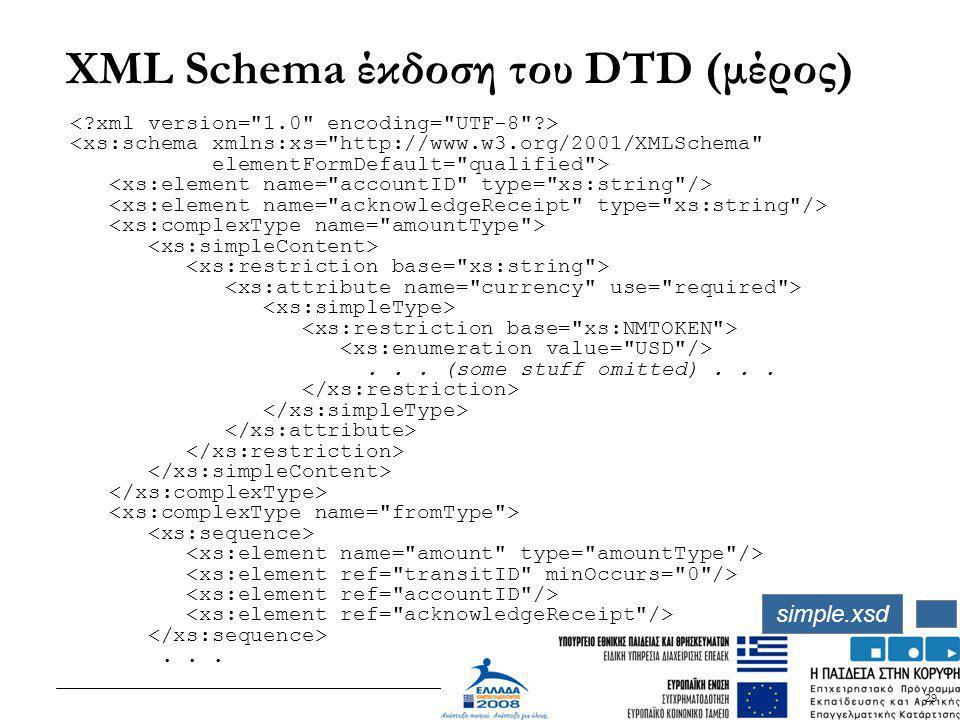 29 XML Schema έκδοση του DTD (μέρος) <xs:schema xmlns:xs=