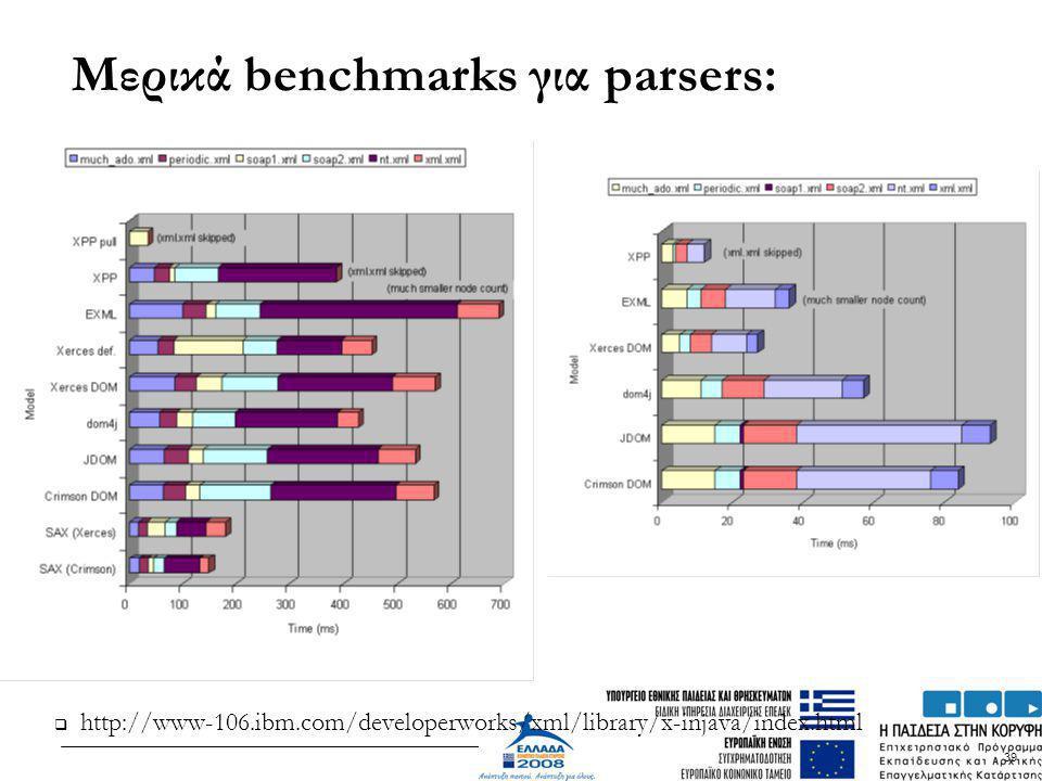 39 Μερικά benchmarks για parsers:  http://www-106.ibm.com/developerworks/xml/library/x-injava/index.html