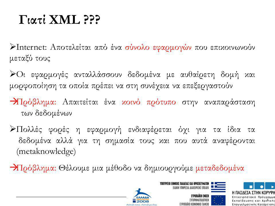 45 Standard για τη μεταφορά μηνυμάτων  XML over HTTP – Χρησιμοποιείται HTTP πρωτόκολλο για την μεταφορά XML messages POST /path/to/interface.pl HTTP/1.1 Referer: http://www.foo.org/myClient.html User-agent: db-server-olk Accept-encoding: gzip Accept-charset: iso-8859-1, utf-8, ucs Content-type: application/xml; charset=utf-8 Content-length: 13221......
