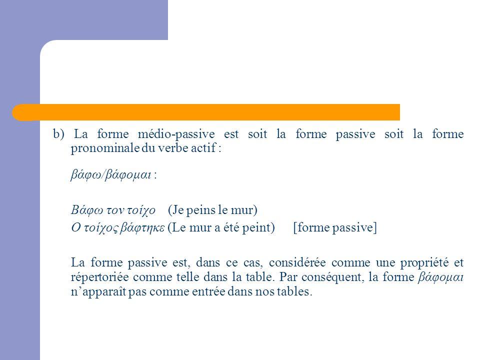 b) La forme médio-passive est soit la forme passive soit la forme pronominale du verbe actif : βάφω/βάφομαι : Βάφω τον τοίχο (Je peins le mur) Ο τοίχος βάφτηκε (Le mur a été peint)[forme passive] La forme passive est, dans ce cas, considérée comme une propriété et répertoriée comme telle dans la table.