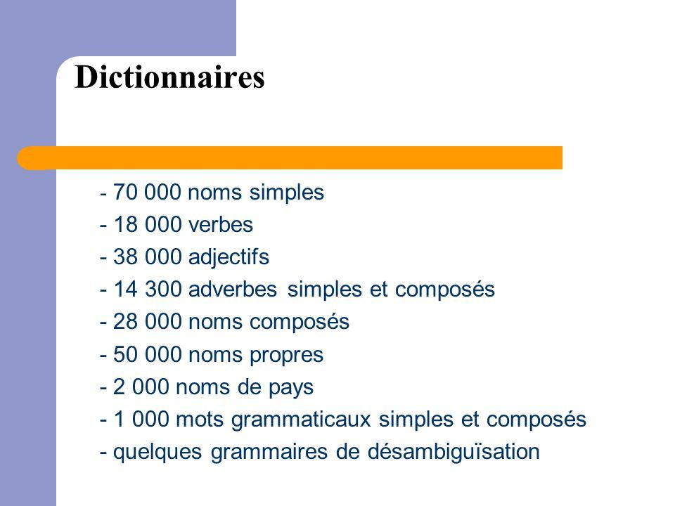 Dictionnaires - 70 000 noms simples - 18 000 verbes - 38 000 adjectifs - 14 300 adverbes simples et composés - 28 000 noms composés - 50 000 noms propres - 2 000 noms de pays - 1 000 mots grammaticaux simples et composés - quelques grammaires de désambiguïsation