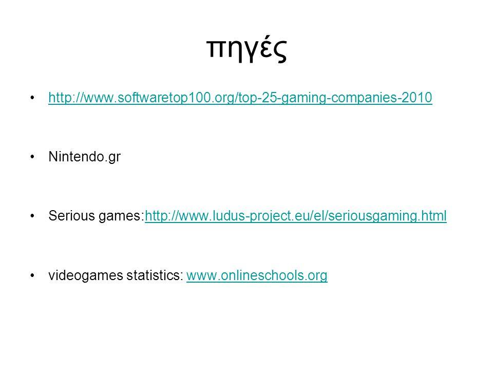 πηγές •http://www.softwaretop100.org/top-25-gaming-companies-2010http://www.softwaretop100.org/top-25-gaming-companies-2010 •Nintendo.gr •Serious game