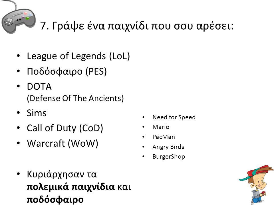 7. Γράψε ένα παιχνίδι που σου αρέσει: • League of Legends (LoL) • Ποδόσφαιρο (PES) • DOTA (Defense Of The Ancients) • Sims • Call of Duty (CoD) • Warc