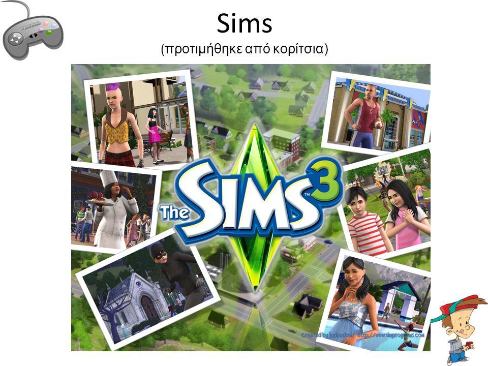 Sims ( προτιμήθηκε από κορίτσια)