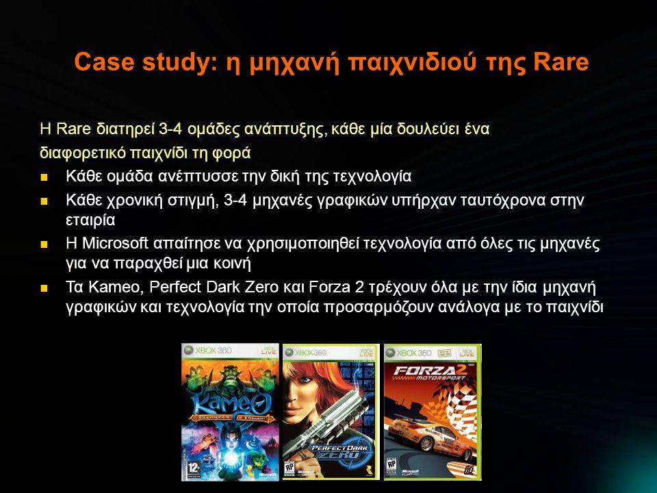 Case study: η μηχανή παιχνιδιού της Rare Η Rare διατηρεί 3-4 ομάδες ανάπτυξης, κάθε μία δουλεύει ένα διαφορετικό παιχνίδι τη φορά  Κάθε ομάδα ανέπτυσ