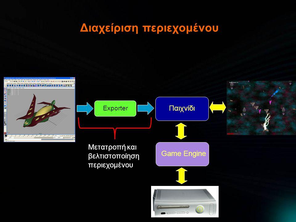 Διαχείριση περιεχομένου Game EngineΠαιχνίδι Exporter Μετατροπή και βελτιστοποίηση περιεχομένου