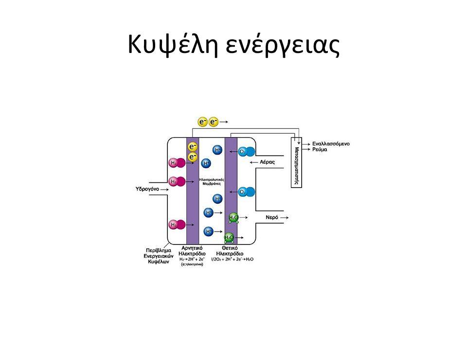 Πλεονεκτήματα κυψέλης υδρογόνου Α)Το υδρογόνο έχει υψηλότερο ενεργειακό περιεχόμενο ανά μονάδα βάρους από κάθε άλλο γνωστό καύσιμο.Είναι περίπου τρεις φορές μεγαλύτερο από αυτό της συμβατικής βενζίνης.