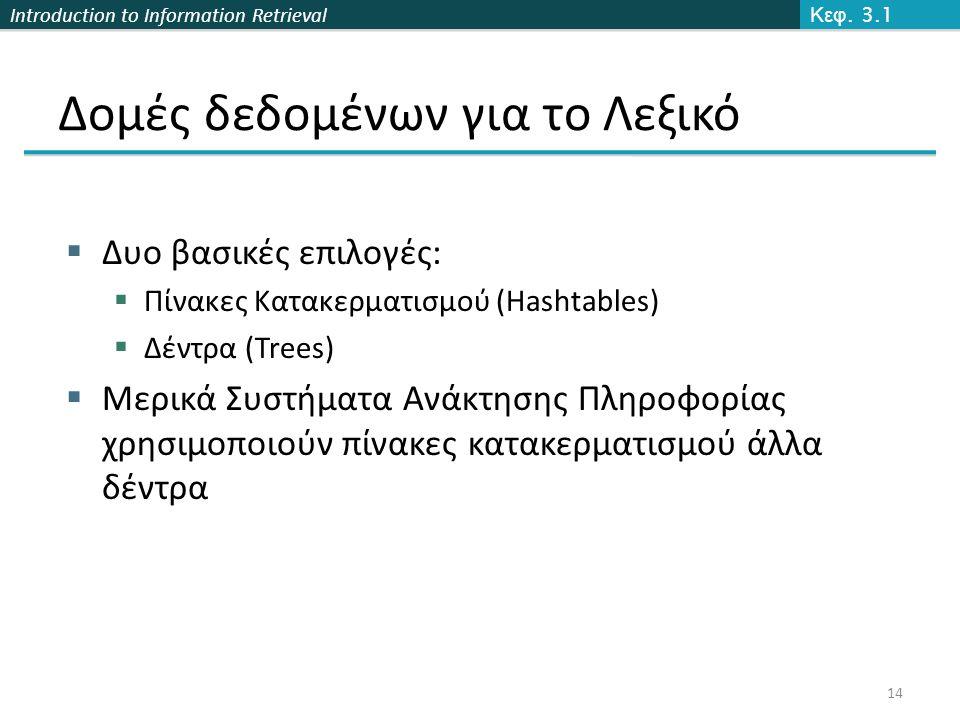 Introduction to Information Retrieval Δομές δεδομένων για το Λεξικό  Δυο βασικές επιλογές:  Πίνακες Κατακερματισμού (Hashtables)  Δέντρα (Trees) 