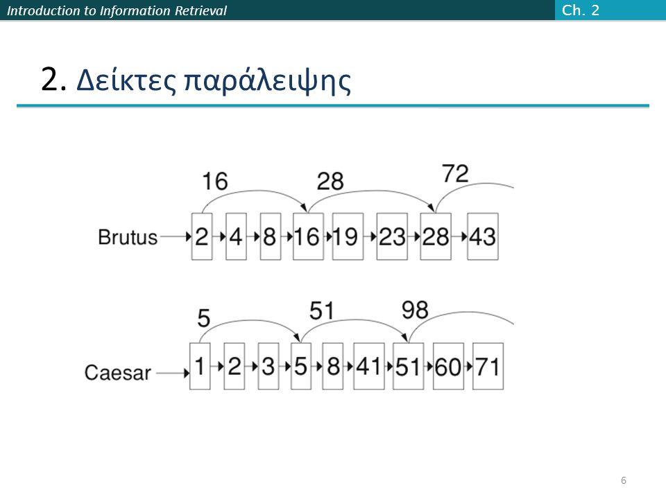 Introduction to Information Retrieval Δέντρα αναζήτησης: Δυαδικό δέντρο Κεφ.