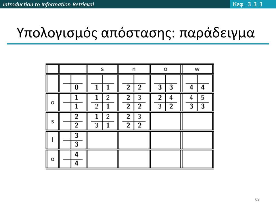Introduction to Information Retrieval Υπολογισμός απόστασης: παράδειγμα Κεφ. 3.3.3 69