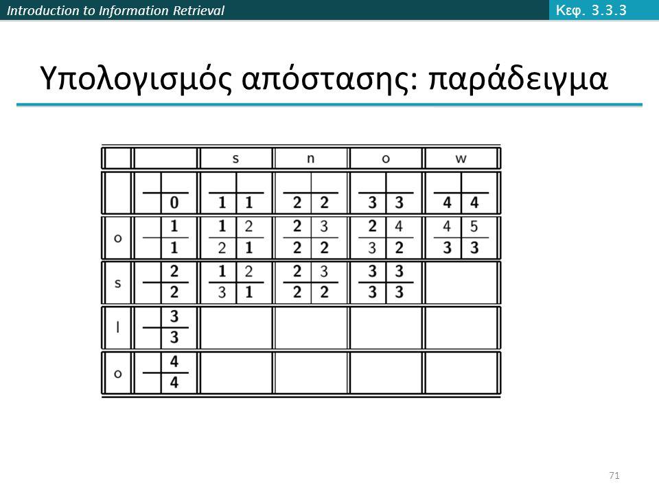 Introduction to Information Retrieval Υπολογισμός απόστασης: παράδειγμα Κεφ. 3.3.3 71
