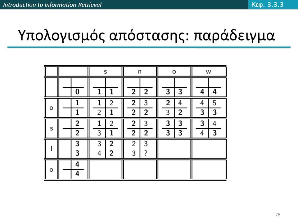 Introduction to Information Retrieval Υπολογισμός απόστασης: παράδειγμα Κεφ. 3.3.3 76