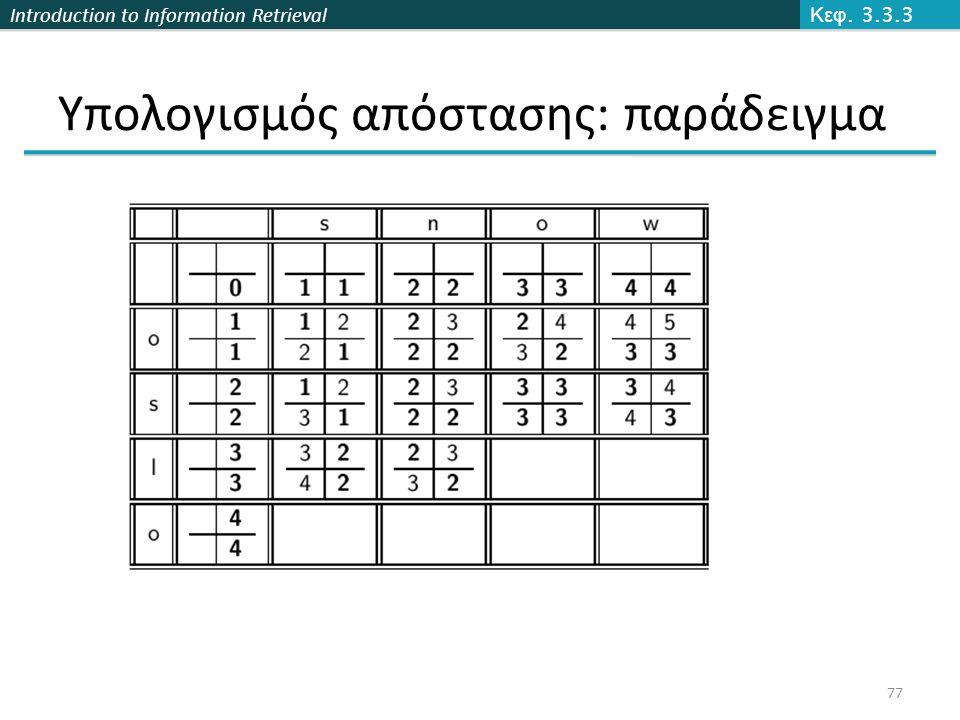 Introduction to Information Retrieval Υπολογισμός απόστασης: παράδειγμα Κεφ. 3.3.3 77