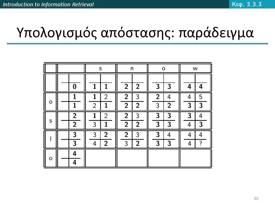 Introduction to Information Retrieval Υπολογισμός απόστασης: παράδειγμα Κεφ. 3.3.3 80