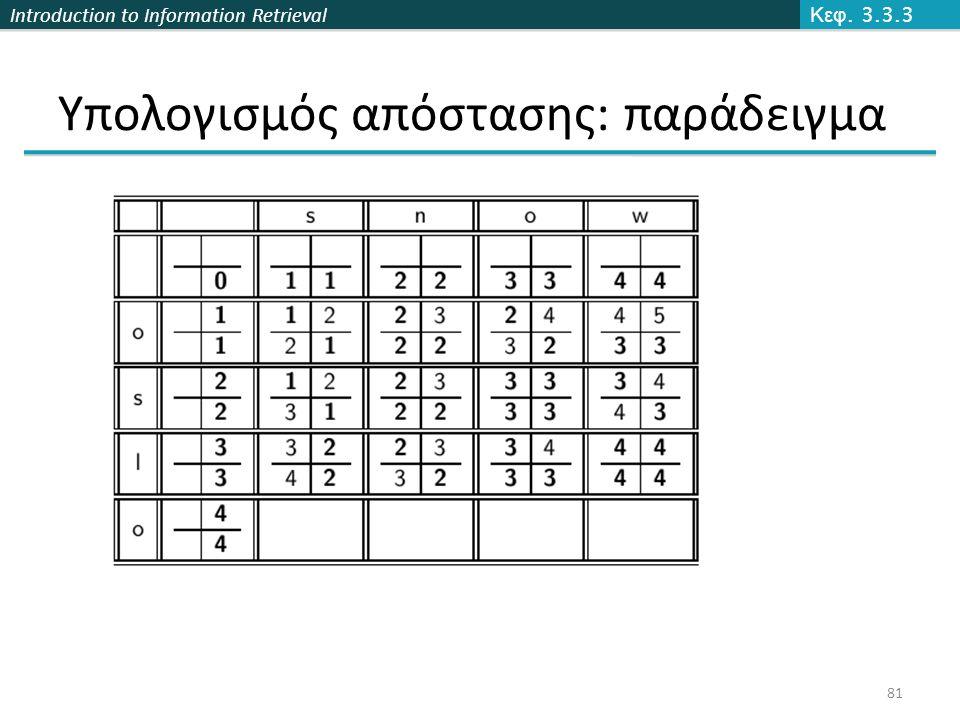 Introduction to Information Retrieval Υπολογισμός απόστασης: παράδειγμα Κεφ. 3.3.3 81
