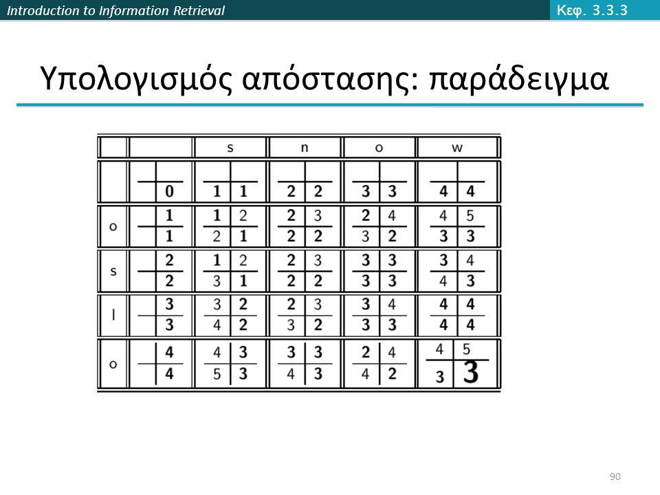 Introduction to Information Retrieval Υπολογισμός απόστασης: παράδειγμα Κεφ. 3.3.3 90