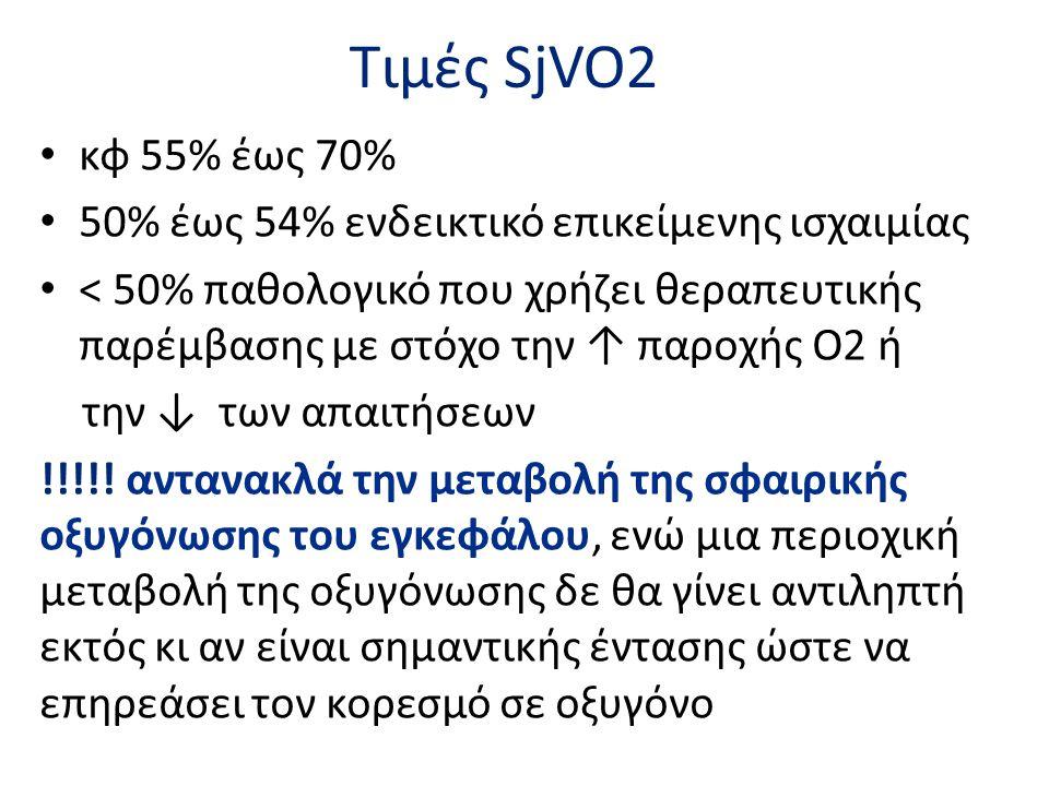 Τιμές SjVO2 • κφ 55% έως 70% • 50% έως 54% ενδεικτικό επικείμενης ισχαιμίας • < 50% παθολογικό που χρήζει θεραπευτικής παρέμβασης με στόχο την ↑ παροχ