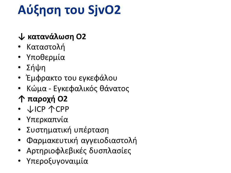 Αύξηση του SjvO2 ↓ κατανάλωση Ο2 • Καταστολή • Υποθερμία • Σήψη • Έμφρακτο του εγκεφάλου • Κώμα - Εγκεφαλικός θάνατος ↑ παροχή Ο2 • ↓ICP ↑CPP • Υπερκα