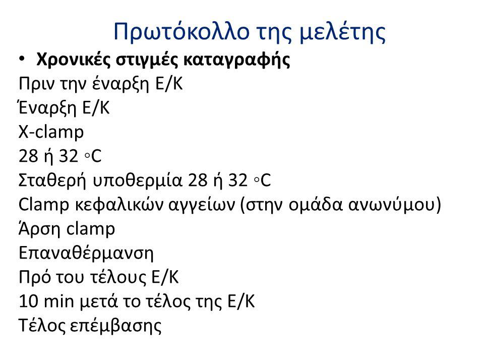 Πρωτόκολλο της μελέτης • Χρονικές στιγμές καταγραφής Πριν την έναρξη Ε/Κ Έναρξη Ε/Κ X-clamp 28 ή 32 ◦C Σταθερή υποθερμία 28 ή 32 ◦C Clamp κεφαλικών αγ