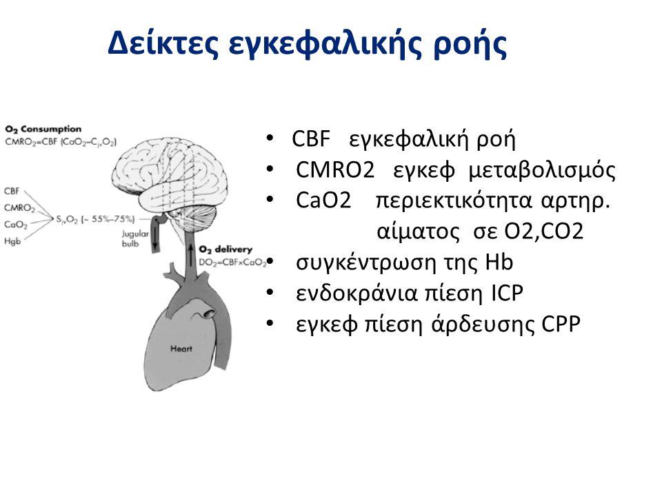 Δείκτες εγκεφαλικής ροής • CBF εγκεφαλική ροή • CMRO2 εγκεφ μεταβολισμός • CaO2 περιεκτικότητα αρτηρ. αίματος σε Ο2,CO2 • συγκέντρωση της Hb • ενδοκρά