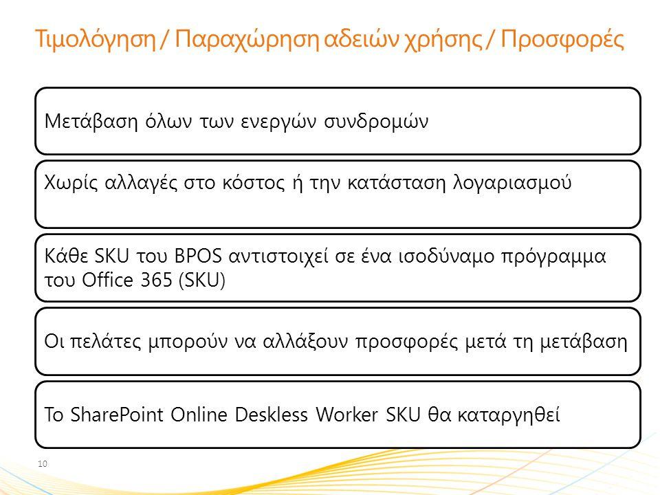 Τιμολόγηση / Παραχώρηση αδειών χρήσης / Προσφορές Μετάβαση όλων των ενεργών συνδρομών Χωρίς αλλαγές στο κόστος ή την κατάσταση λογαριασμούΚάθε SKU του