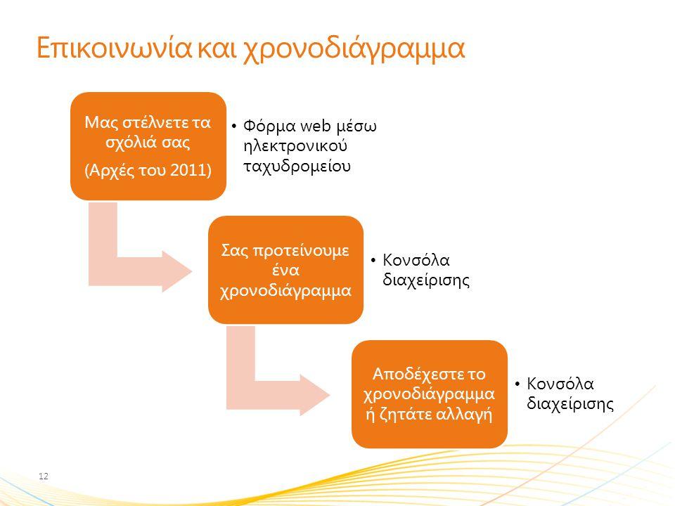 Επικοινωνία και χρονοδιάγραμμα Μας στέλνετε τα σχόλιά σας (Αρχές του 2011) Φόρμα web μέσω ηλεκτρονικού ταχυδρομείου Σας προτείνουμε ένα χρονοδιάγραμμα