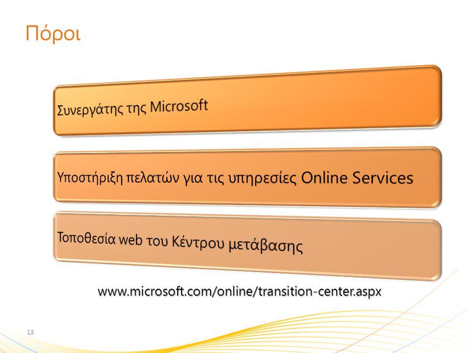 Πόροι 13 www.microsoft.com/online/transition-center.aspx