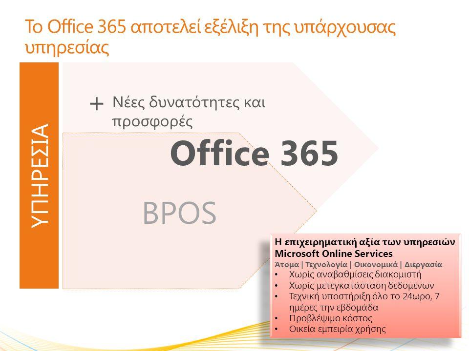 BPOS Το Office 365 αποτελεί εξέλιξη της υπάρχουσας υπηρεσίας 2 Office 365 Η επιχειρηματική αξία των υπηρεσιών Microsoft Online Services Άτομα | Τεχνολ