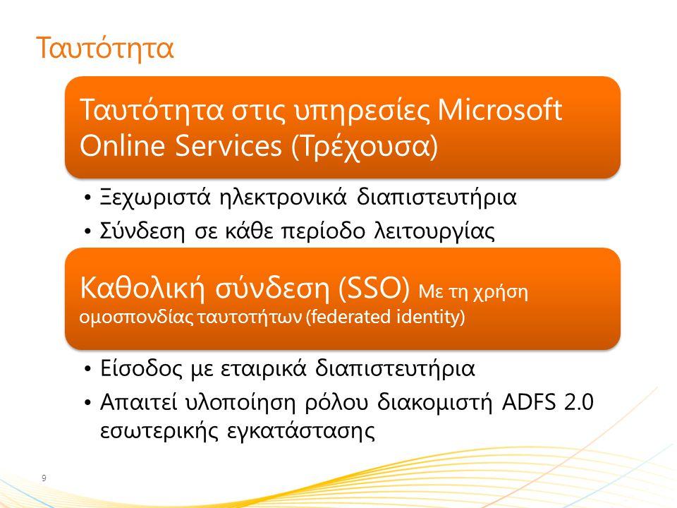 Ταυτότητα 9 Ταυτότητα στις υπηρεσίες Microsoft Online Services (Τρέχουσα) Ξεχωριστά ηλεκτρονικά διαπιστευτήρια Σύνδεση σε κάθε περίοδο λειτουργίας Καθ