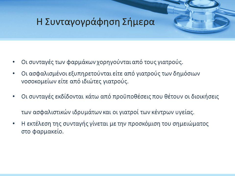 Προβλήματα που Προκύπτουν Προβλήματα Ασθενών: • Μεγάλες αναμονές • Πολλαπλές επισκέψεις • Λάθη στις συνταγές • Ασαφείς οδηγίες λήψης φαρμάκων Προβλήματα Ιατρών – Φαρμακοποιών : • Φόρτος Εργασίας • Αντιδεοντολογικές πρακτικές • Πιέσεις από τους Ασθενείς για παράνομη συνταγογράφηση Προβλήματα Δημόσιων Οργανισμών : • Αύξηση γραφειοκρατίας • Έλλειψη διαφάνειας - Φαινόμενα Διαφθοράς • Έλλειψη δεδομένων & αδυναμία εφαρμογής πολιτικών