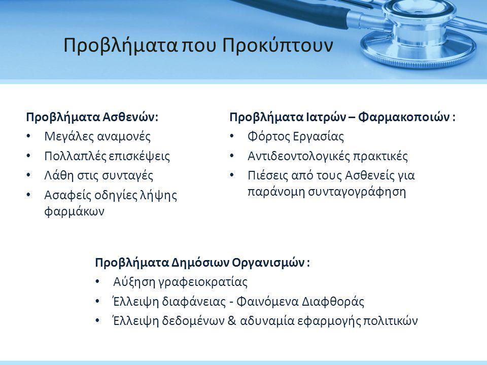 Η Ηλεκτρονική Συνταγογράφηση • Καταχώρηση & εκτέλεση ηλεκτρονικών συνταγών ως πρώτο επίπεδο διεπαφής μεταξύ των εμπλεκομένων χρηστών (ασθενής – φαρμακοποιός – γιατρός) • Ψηφιοποίηση των διαδικασιών που αφορούν στην δημιουργία, εκτέλεση, διαχείριση, έλεγχο, εκκαθάριση, πληρωμή και παρακολούθηση συνταγών.