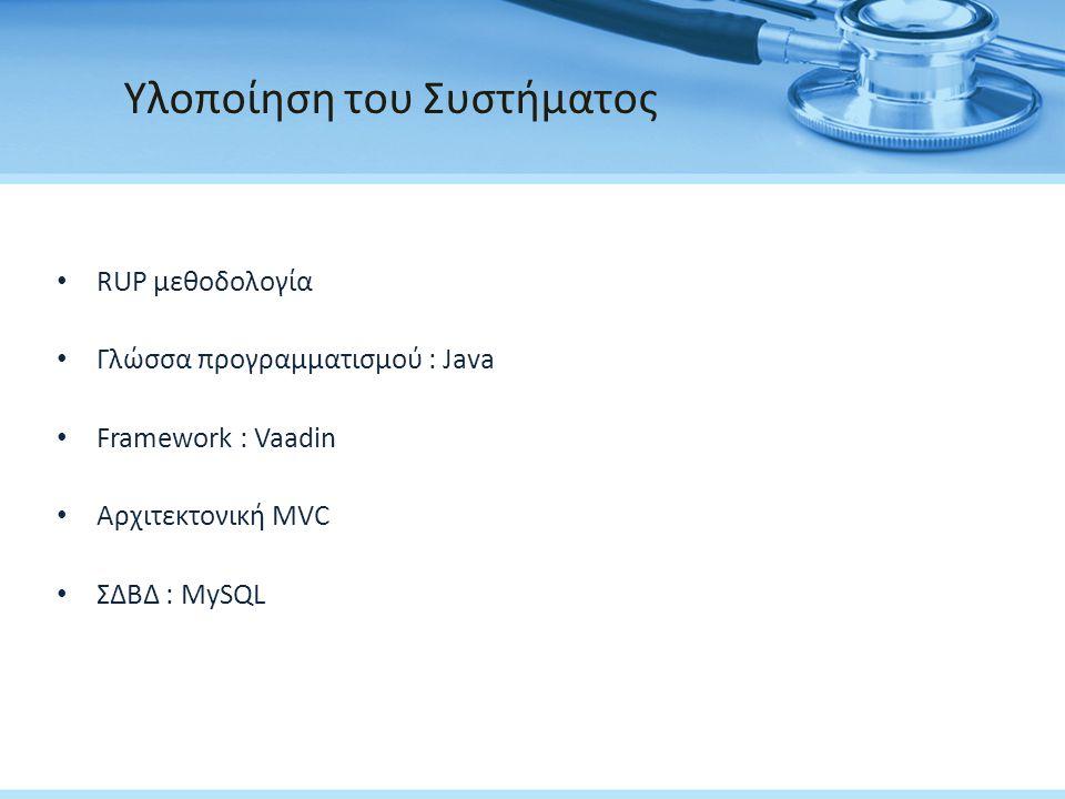 Authorization & Access Control Ιατροί: • Εγγραφή στο Σύστημα • Τροποποίηση Προσωπικών Στοιχείων • Δημιουργία Συνταγής • Προβολή Συνταγής • Τροποποίηση Συνταγής • Προβολή Στοιχείων Ασθενή • Προβολή Ιστορικού Ασθενή Φαρμακοποιοί: • Εγγραφή στο Σύστημα • Τροποποίηση Προσωπικών Στοιχείων • Προβολή Συνταγής • Προβολή Στοιχείων Ασθενή • Εκτέλεση Συνταγής