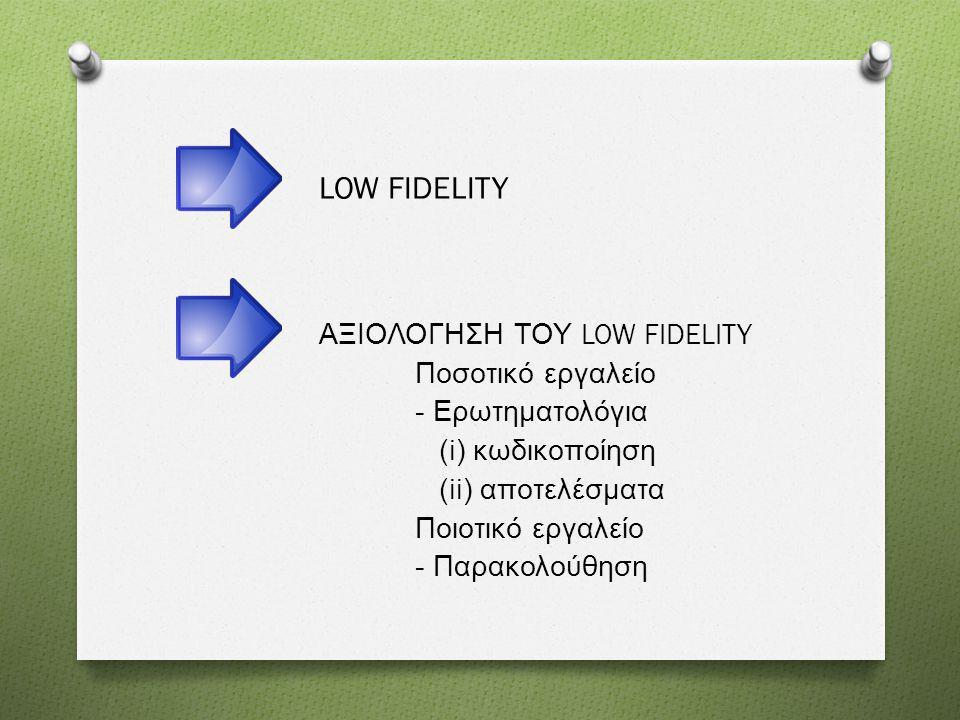 ΑΞΙΟΛΟΓΗΣΗ ΤΟΥ LOW FIDELITY Ποσοτικό εργαλείο - Ερωτηματολόγια (i) κωδικοποίηση (ii) αποτελέσματα Ποιοτικό εργαλείο - Παρακολούθηση LOW FIDELITY