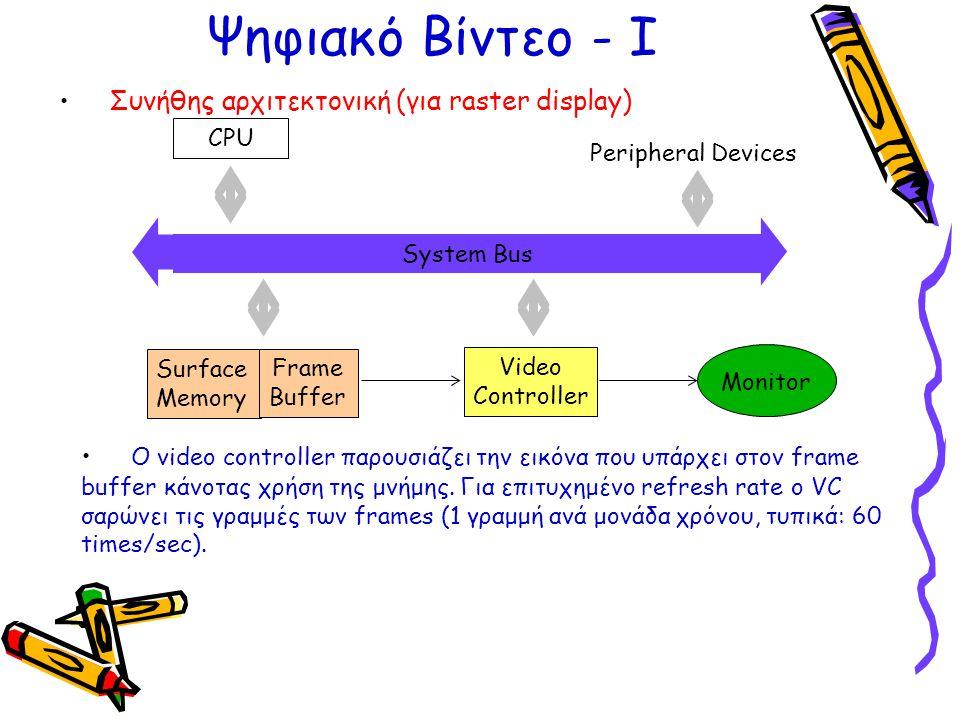 Ψηφιακό Βίντεο - Ι CPU Peripheral Devices Surface Memory Video Controller Monitor System Bus Frame Buffer • Συνήθης αρχιτεκτονική (για raster display)