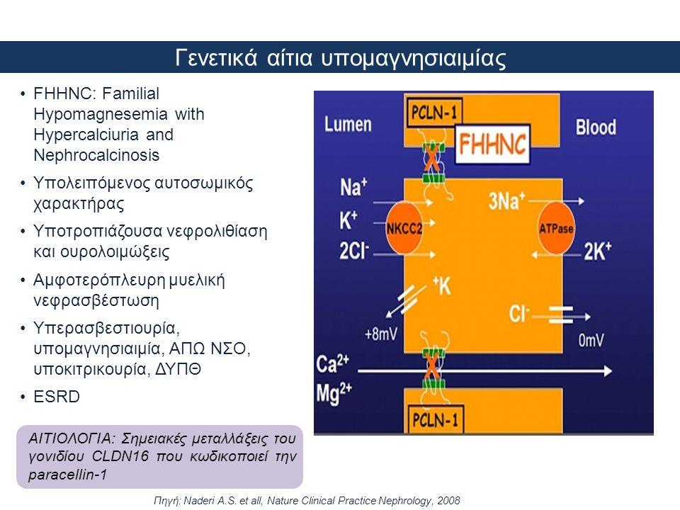 Γενετικά αίτια υπομαγνησιαιμίας Πηγή: Naderi A.S. et all, Nature Clinical Practice Nephrology, 2008 •FHHNC: Familial Hypomagnesemia with Hypercalciuri