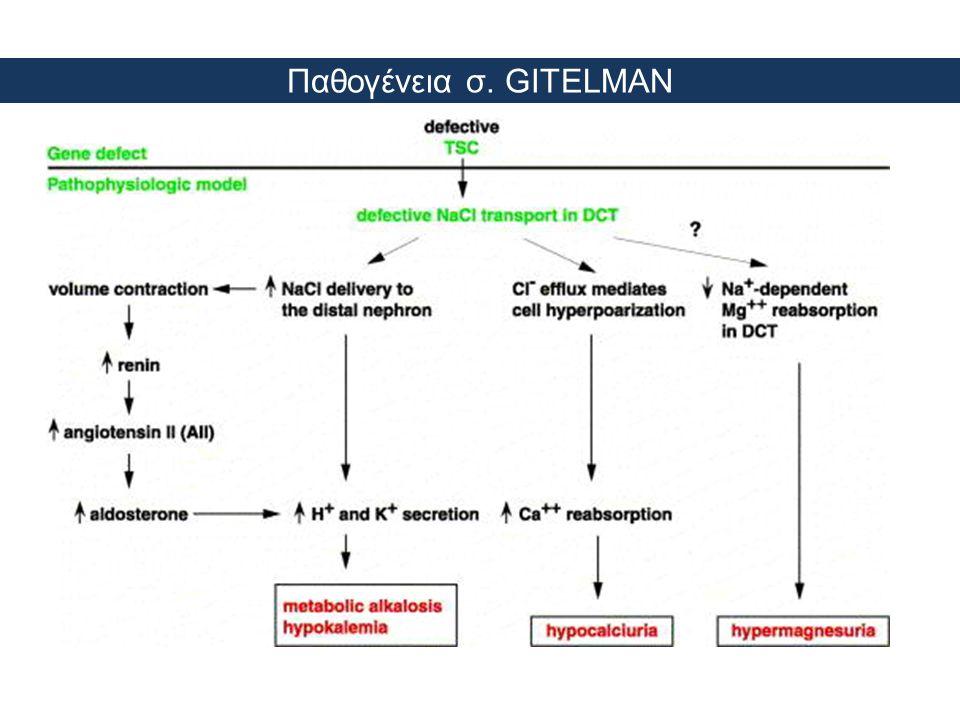 Παθογένεια σ. GITELMAN