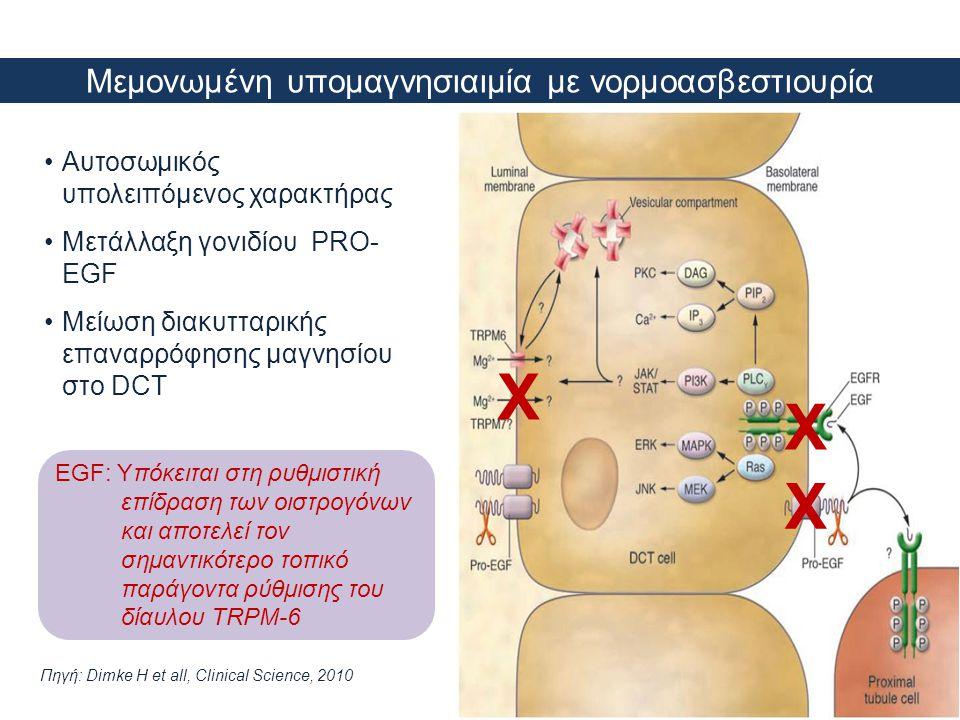 Μεμονωμένη υπομαγνησιαιμία με νορμοασβεστιουρία Πηγή: Dimke H et all, Clinical Science, 2010 •Αυτοσωμικός υπολειπόμενος χαρακτήρας •Μετάλλαξη γονιδίου