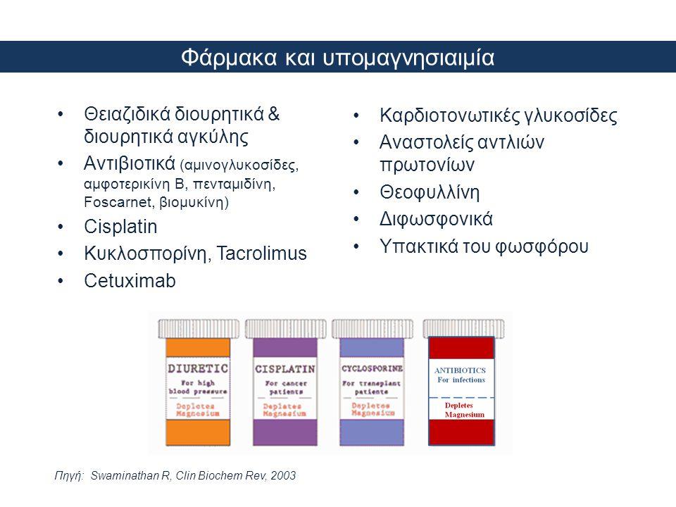Φάρμακα και υπομαγνησιαιμία •Θειαζιδικά διουρητικά & διουρητικά αγκύλης •Αντιβιοτικά (αμινογλυκοσίδες, αμφοτερικίνη Β, πενταμιδίνη, Foscarnet, βιομυκί