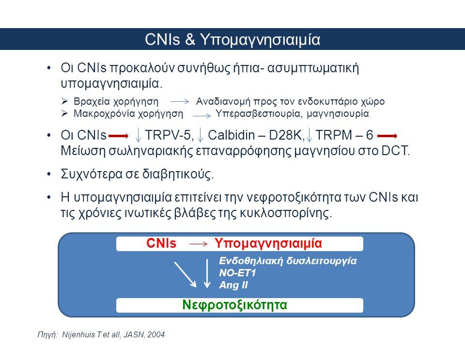 CNIs & Υπομαγνησιαιμία •Οι CNIs προκαλούν συνήθως ήπια- ασυμπτωματική υπομαγνησιαιμία.  Βραχεία χορήγηση Αναδιανομή προς τον ενδοκυττάριο χώρο  Μακρ