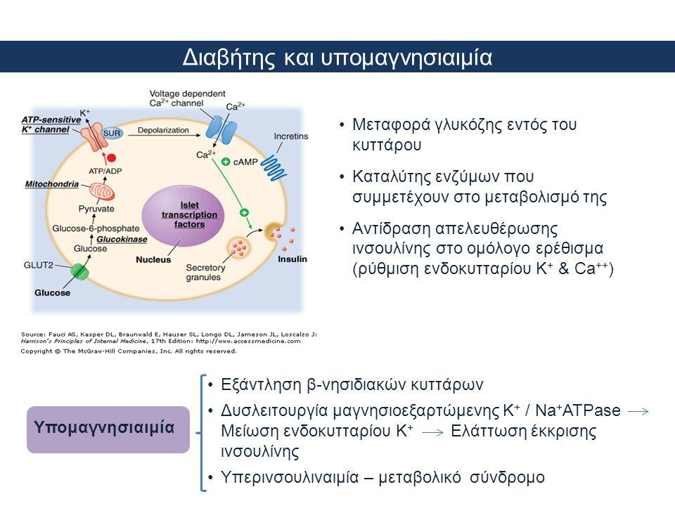 Διαβήτης και υπομαγνησιαιμία •Μεταφορά γλυκόζης εντός του κυττάρου •Καταλύτης ενζύμων που συμμετέχουν στο μεταβολισμό της •Αντίδραση απελευθέρωσης ινσ