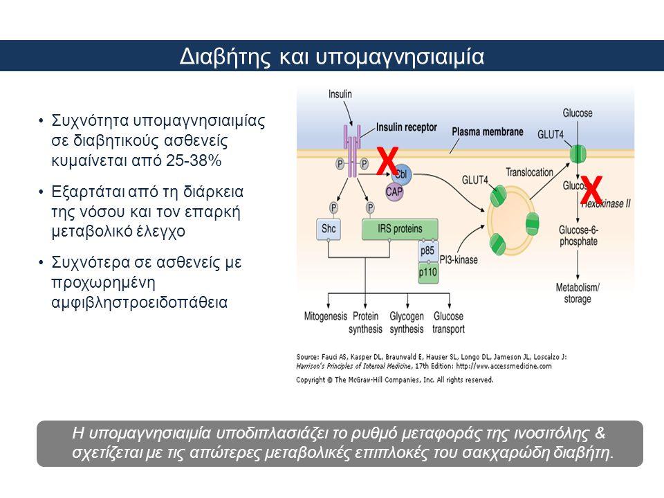Διαβήτης και υπομαγνησιαιμία •Συχνότητα υπομαγνησιαιμίας σε διαβητικούς ασθενείς κυμαίνεται από 25-38% •Εξαρτάται από τη διάρκεια της νόσου και τον επ