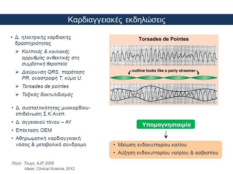 Καρδιαγγειακές εκδηλώσεις •Δ. ηλεκτρικής καρδιακής δραστηριότητας  Κολπικές & κοιλιακές αρρυθμίες ανθεκτικές στη συμβατική θεραπεία  Διεύρυνση QRS,