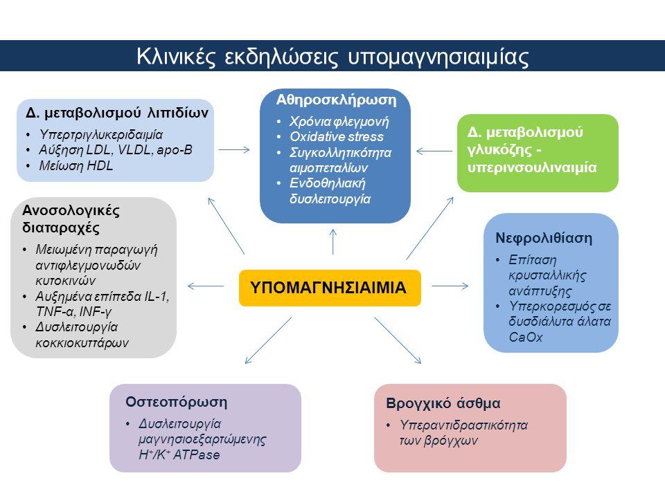 Κλινικές εκδηλώσεις υπομαγνησιαιμίας ΥΠΟΜΑΓΝΗΣΙΑΙΜΙΑ Δ. μεταβολισμού λιπιδίων •Υπερτριγλυκεριδαιμία •Αύξηση LDL, VLDL, apo-B •Μείωση HDL Δ. μεταβολισμ