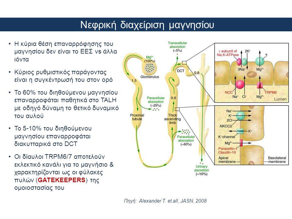 Κλινικές εκδηλώσεις •Μη ειδικές •Συγκαλύπτονται από εκδηλώσεις της πρωτοπαθούς διαταραχής •Επιπλέκονται λόγω συνύπαρξης και άλλων ηλεκρολυτικών διαταραχών •Εμφανείς σε σοβαρή υπομαγνησιαιμία (<1mEq/L ή 0,5 mmol/L) •Οι συχνότερες επιπλοκές της σοβαρής υπομαγνησιαιμίας είναι η υπασβεστιαιμία & η υποκαλιαιμία Υπομαγνησιαιμία Υποκαλιαιμία •Δυσλειτουργία Κ + /Νa + ΑΤPase •Απρόσφορη καλιούρηση λόγω διάνοιξης διαύλων Κ + στο TALH & πιθανόν στα φλοιώδη αθροιστικά Υπασβεστιαιμία •Λειτουργικός υποπαραθυρεοειδισμός •Αντίσταση στη δράση της PTH •Δ.