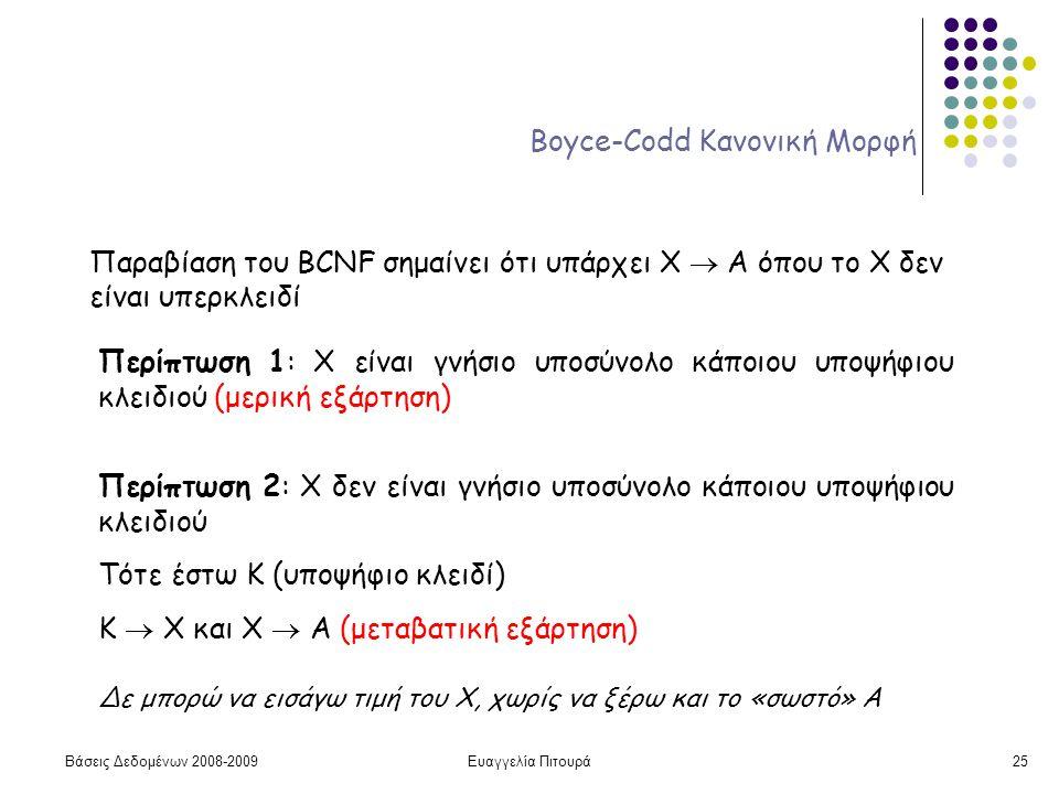 Βάσεις Δεδομένων 2008-2009Ευαγγελία Πιτουρά25 Boyce-Codd Κανονική Μορφή Παραβίαση του BCNF σημαίνει ότι υπάρχει X  A όπου το Χ δεν είναι υπερκλειδί Π