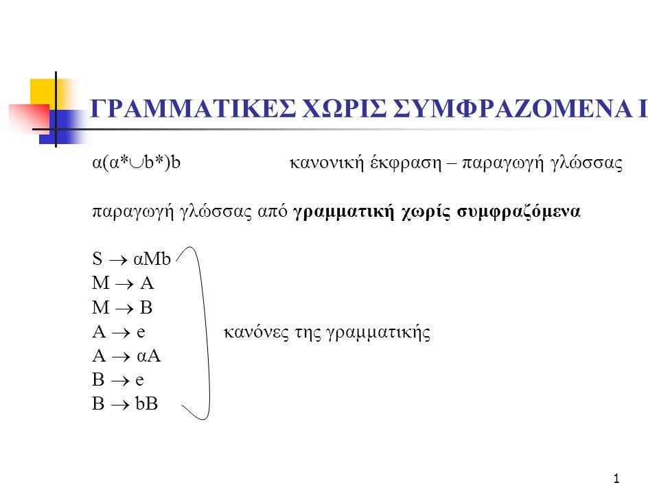 1 ΓΡΑΜΜΑΤΙΚΕΣ ΧΩΡΙΣ ΣΥΜΦΡΑΖΟΜΕΝΑ I α(α*  b*)bκανονική έκφραση – παραγωγή γλώσσας παραγωγή γλώσσας από γραμματική χωρίς συμφραζόμενα S  αΜb M  A M  B A  eκανόνες της γραμματικής A  αΑ B  e B  bB