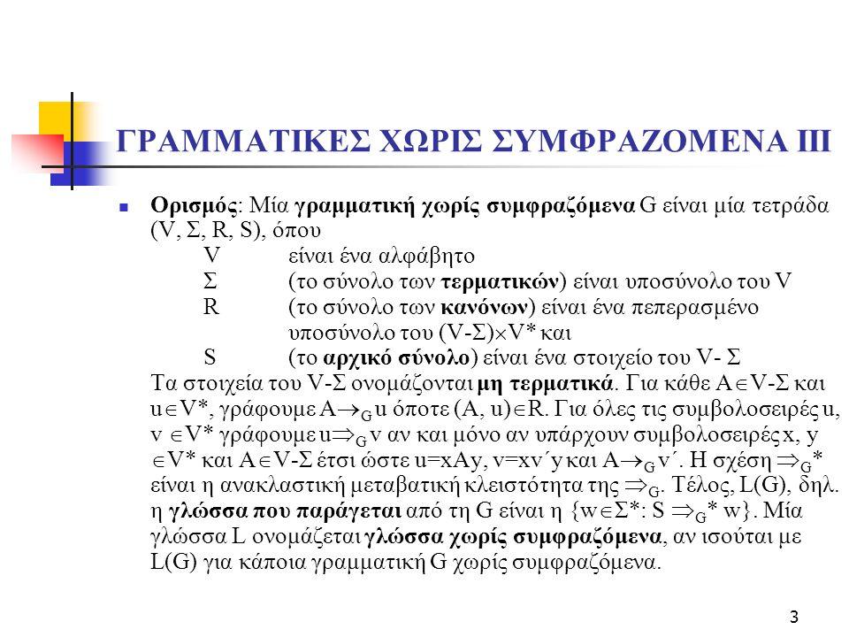 3 ΓΡΑΜΜΑΤΙΚΕΣ ΧΩΡΙΣ ΣΥΜΦΡΑΖΟΜΕΝΑ IΙΙ  Ορισμός: Μία γραμματική χωρίς συμφραζόμενα G είναι μία τετράδα (V, Σ, R, S), όπου V είναι ένα αλφάβητο Σ(το σύνολο των τερματικών) είναι υποσύνολο του V R(το σύνολο των κανόνων) είναι ένα πεπερασμένο υποσύνολο του (V-Σ)  V* και S(το αρχικό σύνολο) είναι ένα στοιχείο του V- Σ Τα στοιχεία του V-Σ ονομάζονται μη τερματικά.
