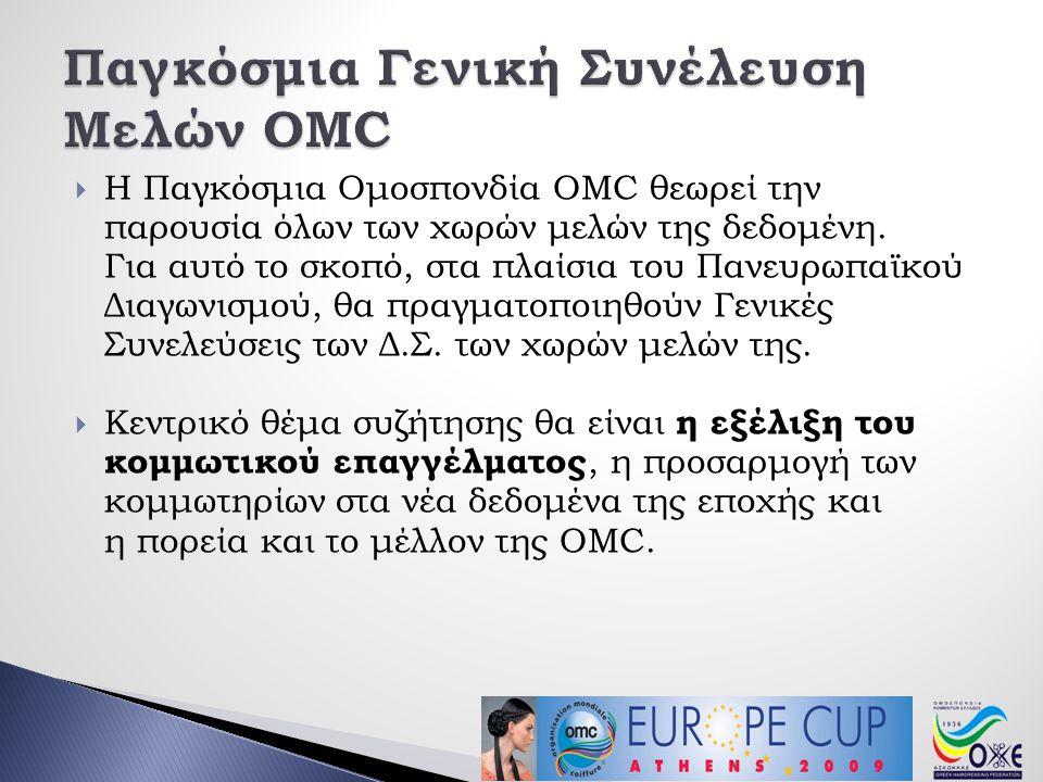  Η Παγκόσμια Ομοσπονδία OMC θεωρεί την παρουσία όλων των χωρών μελών της δεδομένη. Για αυτό το σκοπό, στα πλαίσια του Πανευρωπαϊκού Διαγωνισμού, θα π