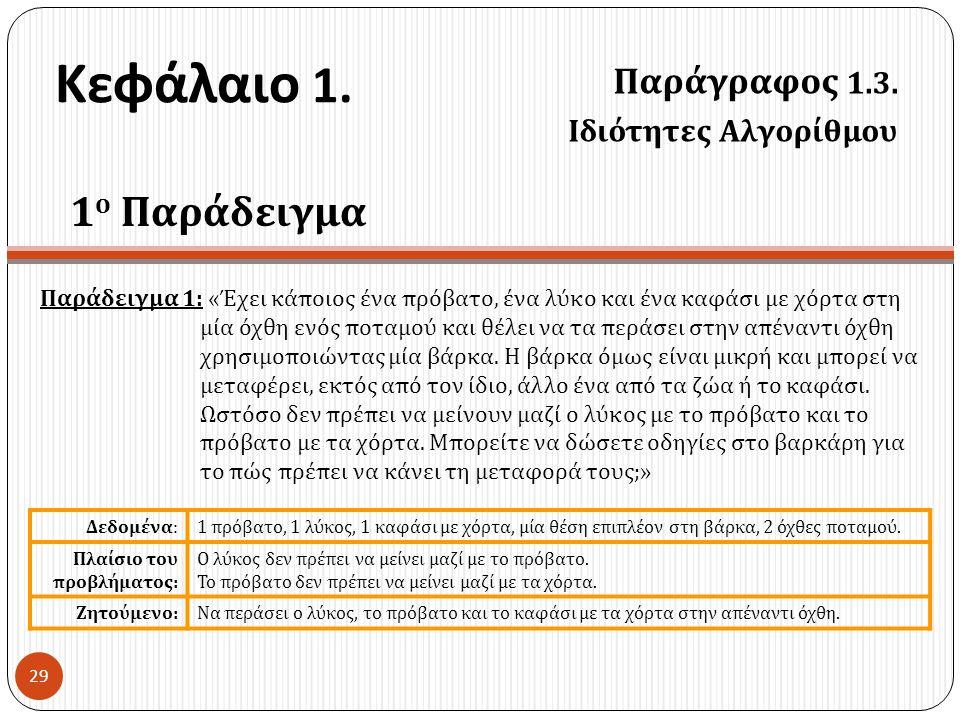 Κεφάλαιο 1. Παράγραφος 1.3. Ιδιότητες Αλγορίθμου 29 Παράδειγμα 1: « Έχει κάποιος ένα πρόβατο, ένα λύκο και ένα καφάσι με χόρτα στη μία όχθη ενός ποταμ